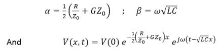 Wave attenuation per unit length.
