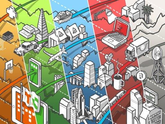 tech companies predict the economic future hyperedge embed image