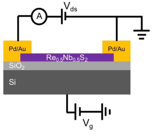 Schematic for the ultra-thin air quality sensor.
