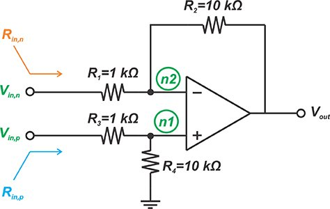 examining the unbalanced loading effect of a difference amplifier on a bridge circuit 3 hyperedge embed image