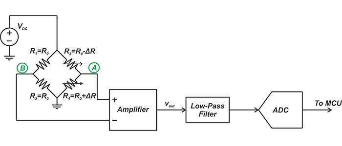 examining the unbalanced loading effect of a difference amplifier on a bridge circuit hyperedge embed image