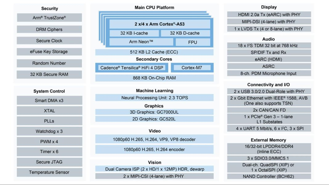 increasing the accessibility of machine learning at the edge 1 hyperedge embed image