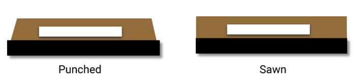Different types of QFN packages