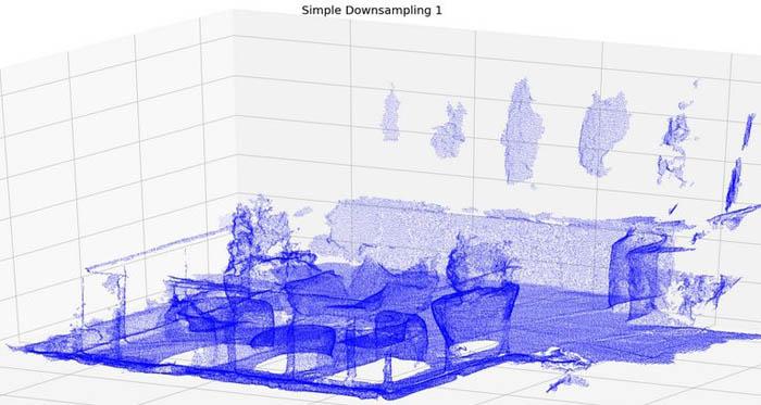 annotate dense point cloud data using sagemaker ground truth 5 hyperedge embed image