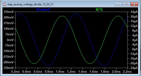 Capacitor C1 shown lagging