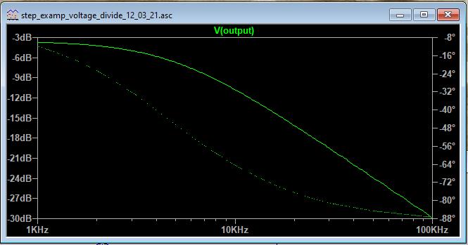 AC analysis plot
