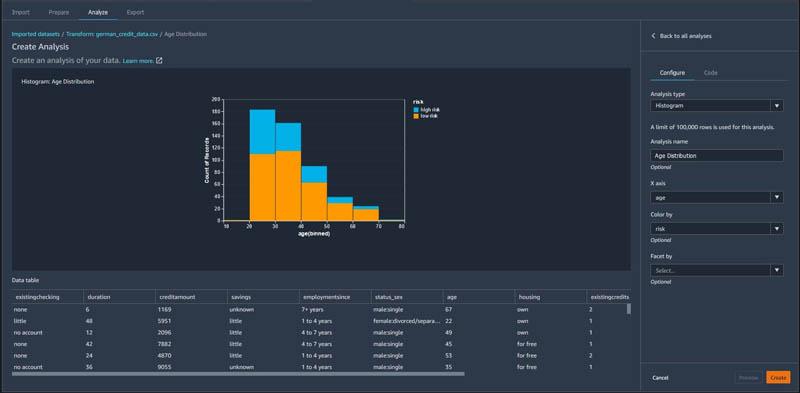 prepare data for predicting credit risk using amazon sagemaker data wrangler and amazon sagemaker clarify 6 hyperedge embed