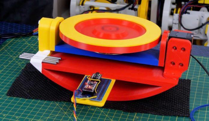 spinning gyroscope boat stabilization hyperedge embed image