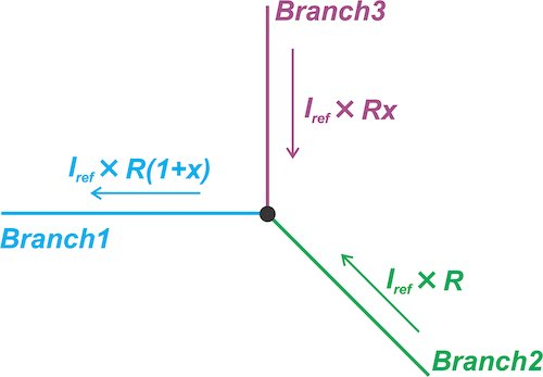 Linearization technique forcing current through a branch of the circuit to be proportional to the sensor's resistance