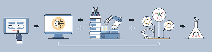 AI & robotics working together
