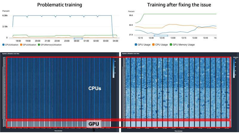 hyundai reduces ml model training time for autonomous driving models using amazon sagemaker 1 hyperedge embed