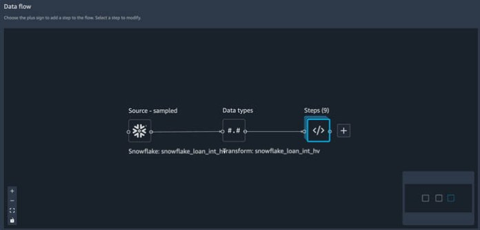 prepare data from snowflake for machine learning with amazon sagemaker data wrangler 19 hyperedge embed image