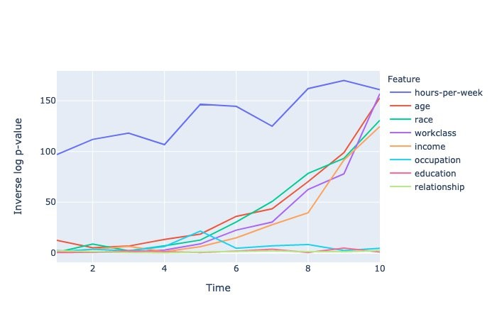 bring your own container to project model accuracy drift with amazon sagemaker model monitor 2 hyperedge embed