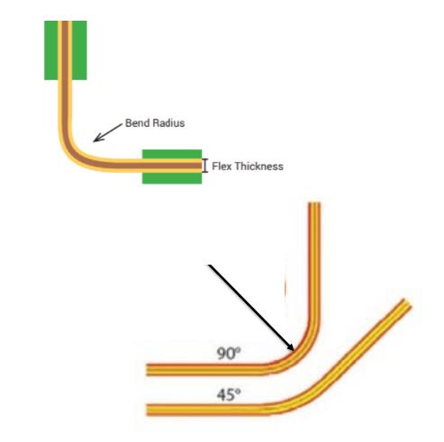 Flex PCB Bend radius for dynamic applications