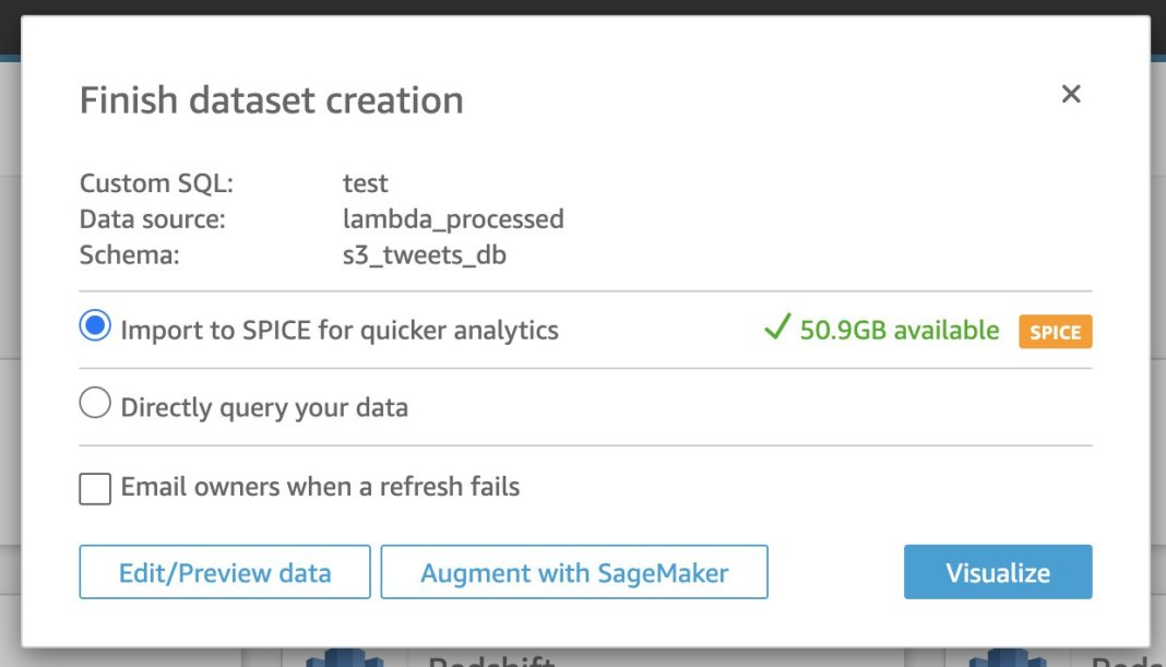 build a system for catching adverse events in real time using amazon sagemaker and amazon quicksight 5 hyperedge embed