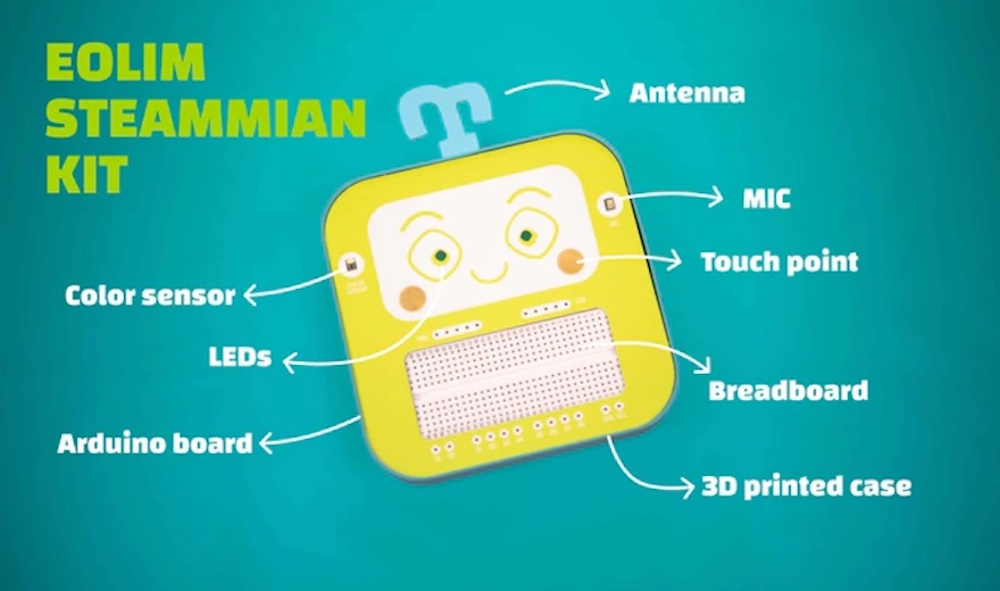 eolim steammians kit helps teach young kids about electronics through interactive stories 1 hyperedge embed