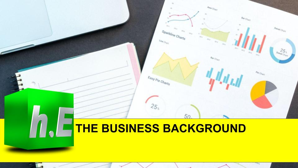 THE BUSINESS BACKGROUND