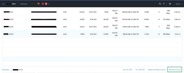 Remove  Evacuate AHV Host From Nutanix Cluster