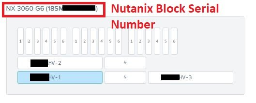 Nutanix Block Serial Number