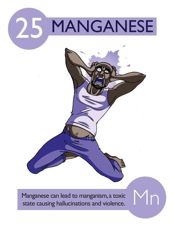 Manganês pode levar a manganismo, condição que causa alucinações e comportamento violento