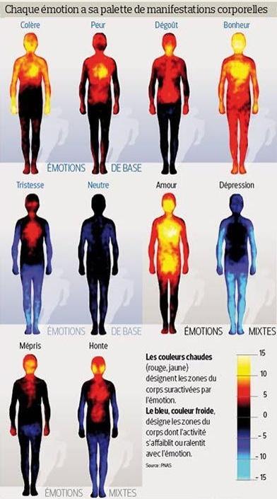 Emotions psychologue Caen
