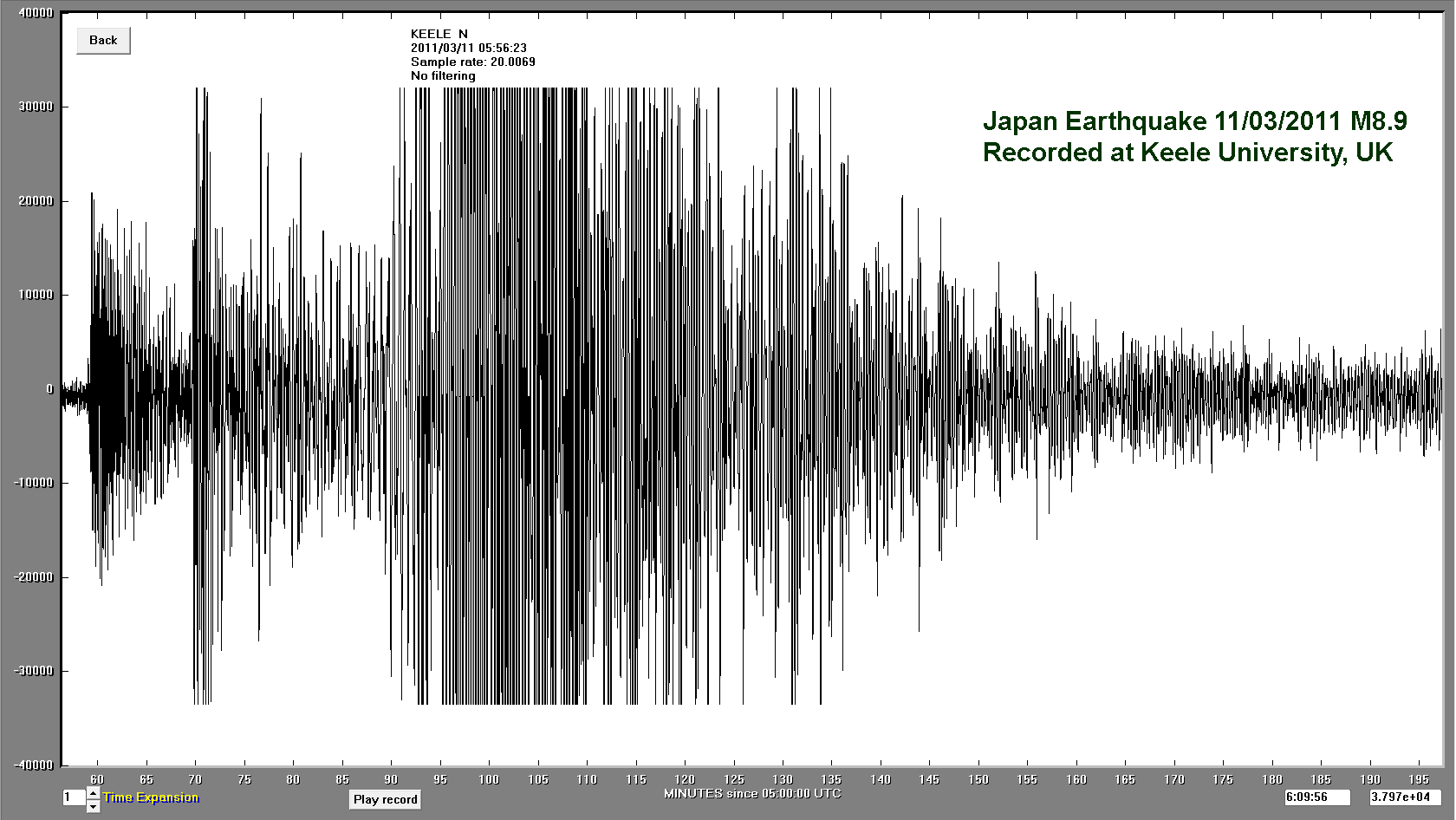 Japan Earthquake 11 03 Recorded At Keele Hypo Theses
