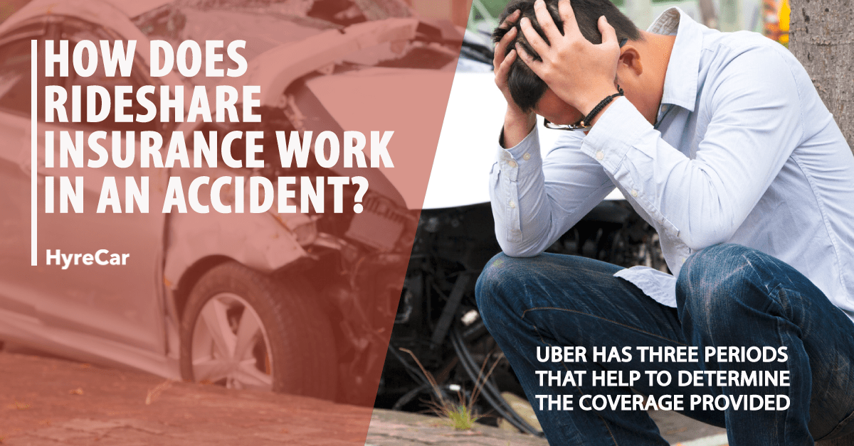 Best Rideshare Insurance Options for Uber and Lyft Drivers