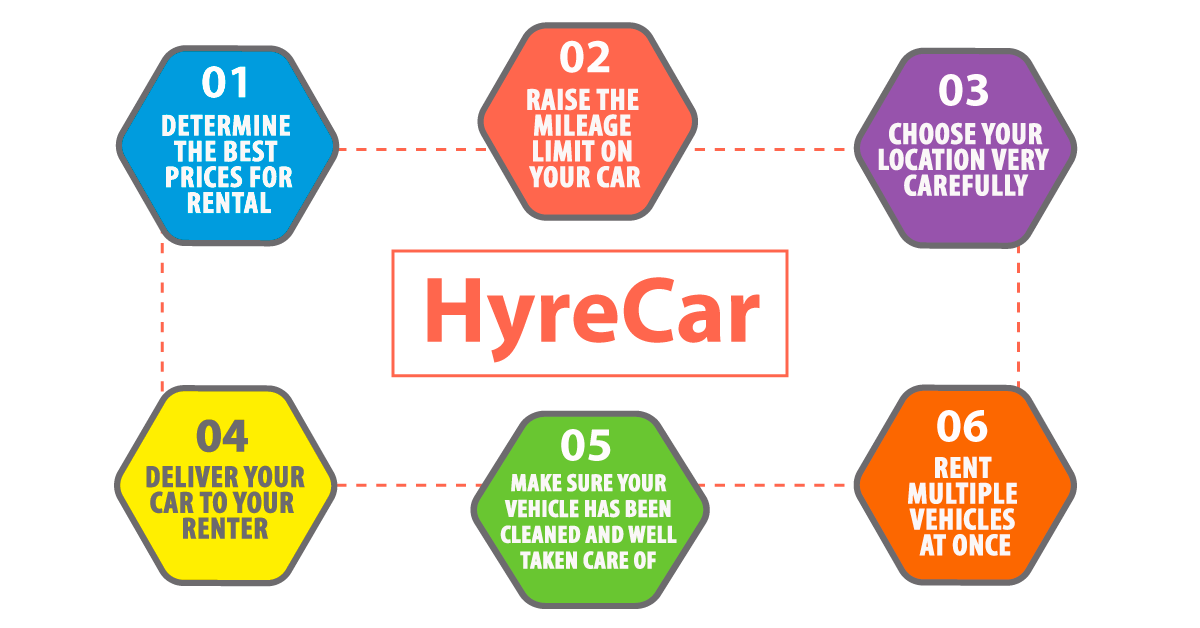Know How to Become a Hyrecar Preferred Partner