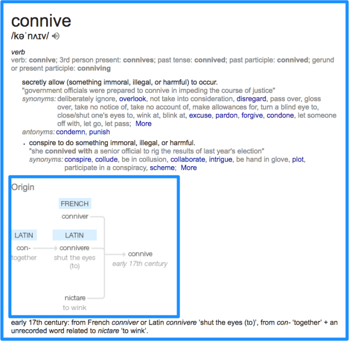Etymology of connive