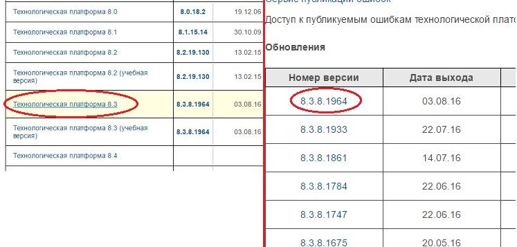 1С ПЛАТФОРМА 8.3.11.2924 ФОРУМ СКАЧАТЬ БЕСПЛАТНО