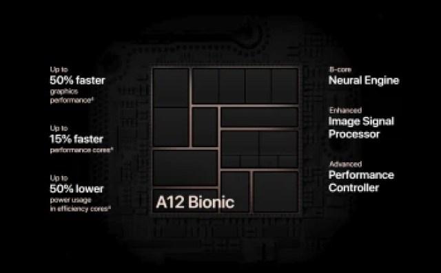 a12 bionic ile ilgili görsel sonucu