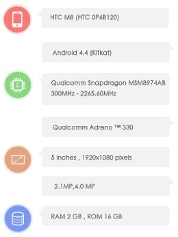 Rumored specs for the new HTC One
