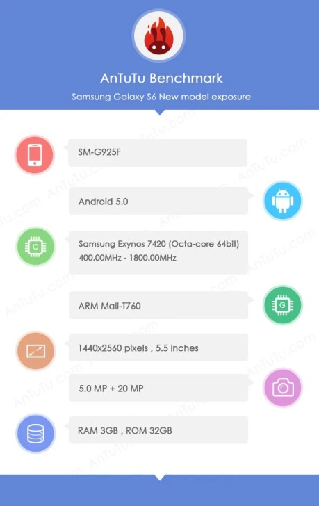 https://i1.wp.com/i-cdn.phonearena.com/images/articles/152597-image/Samsung-Galaxy-S6-AnTuTu-01.jpg?resize=459%2C728