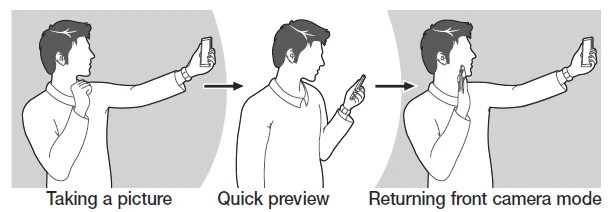 Camera tips — Gesture View