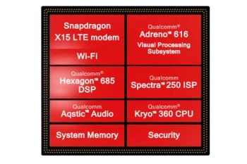 The Snapdragon 710 mobile platform brings premium features to more affordable phones