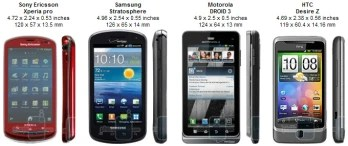Sony Ericsson Xperia pro Review
