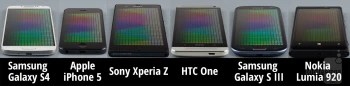 Screen Comparison: Galaxy S4 vs iPhone 5 vs Xperia Z vs One vs Galaxy S III vs Lumia 920