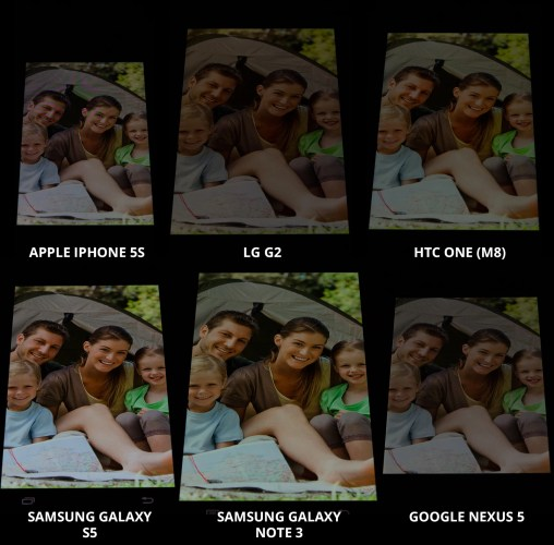 Super AMOLED displays traditionally have the upper hand as far as viewing angles go - Screen comparison: Galaxy S5 vs iPhone 5s vs One (M8) vs Note 3 vs Nexus 5 vs G2