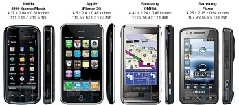 Note 3 Compared Iphone