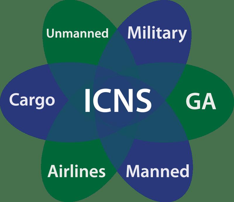 ICNS 2013 Theme Graphic