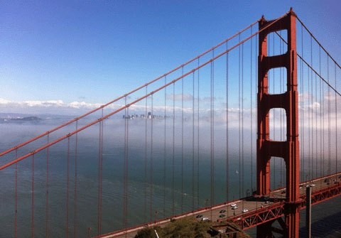 Top 10 cities year San Francisco