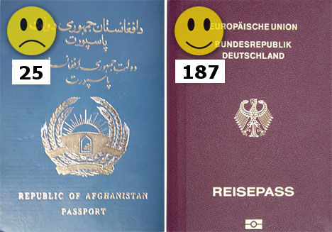Most Useless Passport Afghanistan