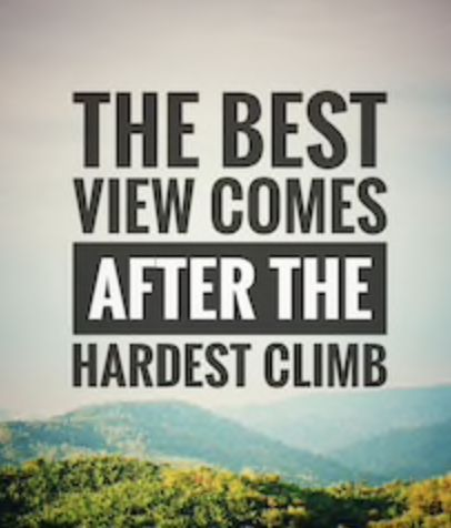 Top Motivational and Inspirational quotes of the week! View All