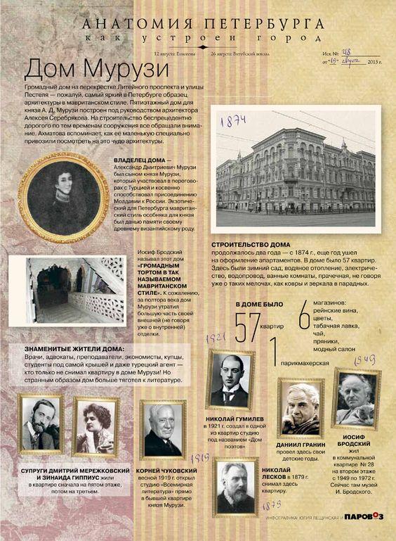 Муниципально образование Санкт-Петербурга Литейный округ (№79)   События