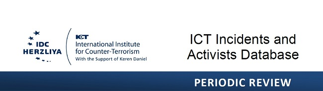 ICT terror database new banner medium