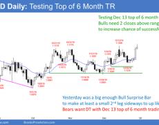 EUR/USD Forex Market Trading Strategies For December 30