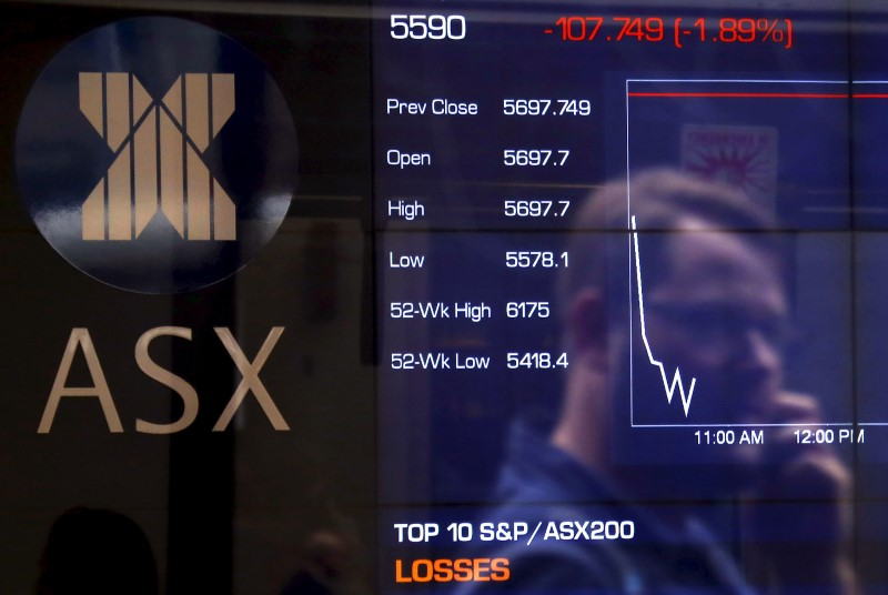 © Reuters.  Australia stocks lower at close of trade; S&P/ASX 200 down 0.09%