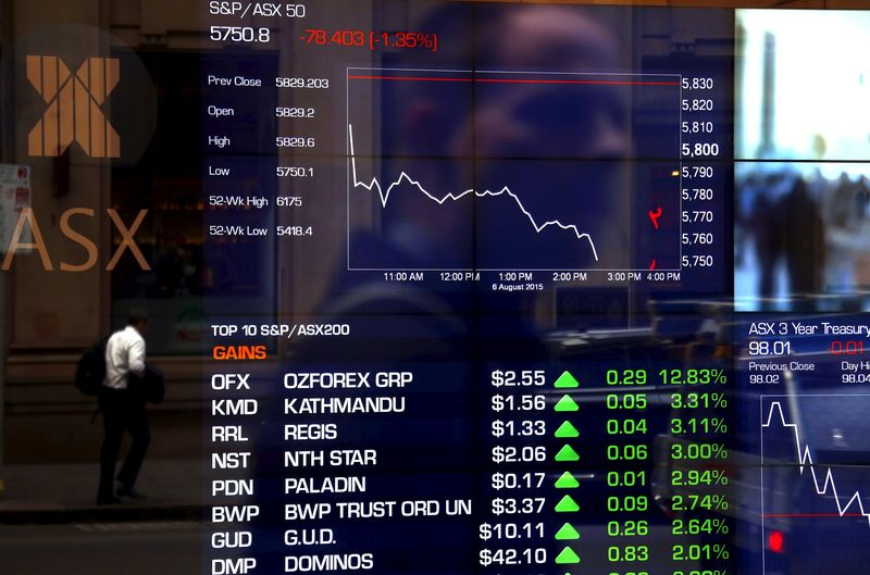 © Reuters.  Australia stocks lower at close of trade; S&P/ASX 200 down 0.22%
