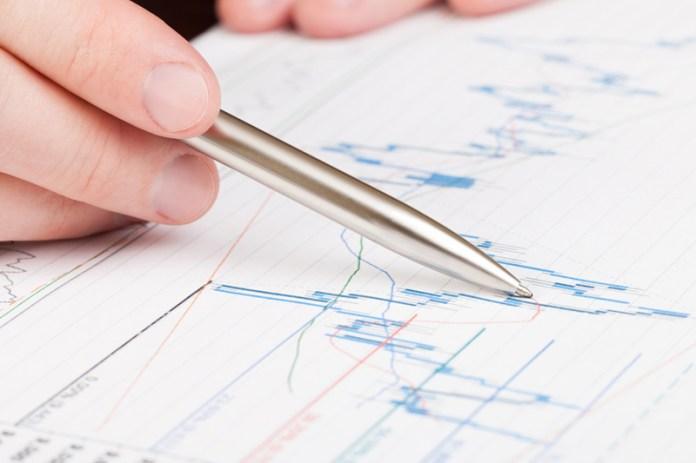 World markets stress indicators still relatively calm