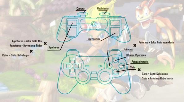 Estos son los verbos básicos de Jak & Daxter. Uno de los plataformas con más verbos básicos de la sexta generación de consolas.